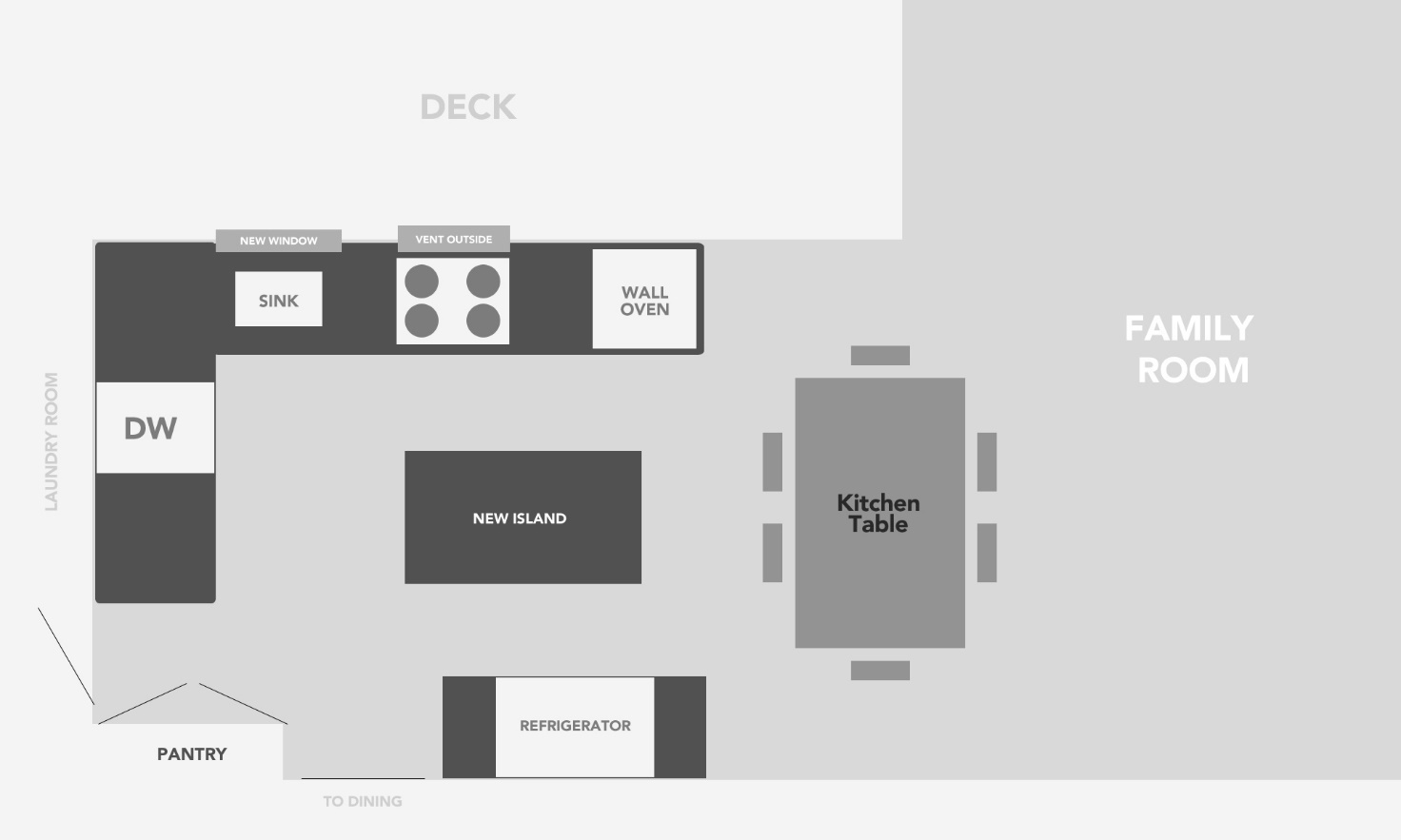 A Functional Kitchen Layout